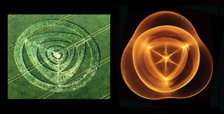 Check Crop Circles and 2012 for more on Cymatics