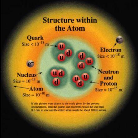 Atom_Model